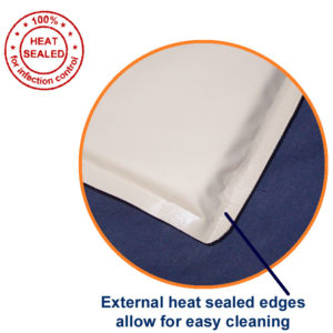 3-bed-rail-protector-heat-sealed