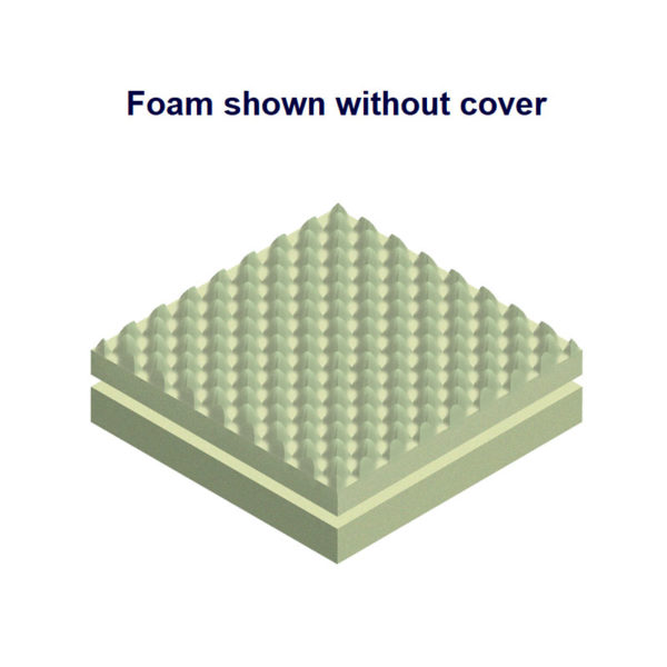 Pressure Relief Cushion – foam only