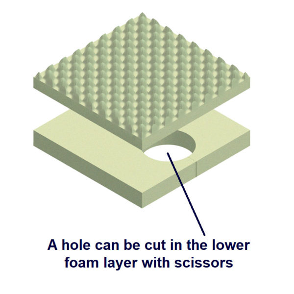Pressure Relief Cushion – foam only – cut out