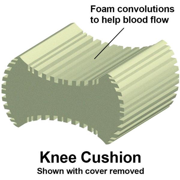 Knee Cushion foam convolutions