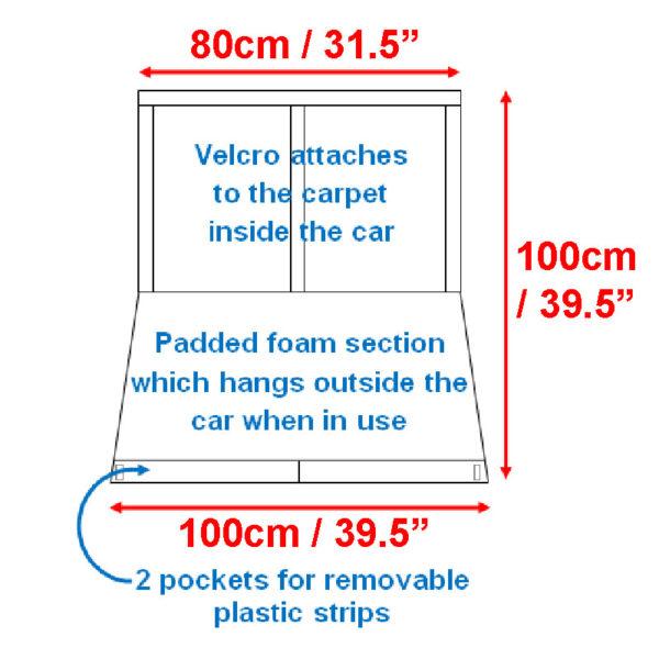 diagram-car-bumper-protector