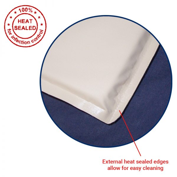 Bed Rail Protectors - Heat Sealed