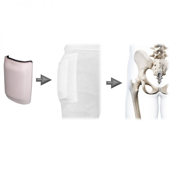Hip Protectors - Standard Packs