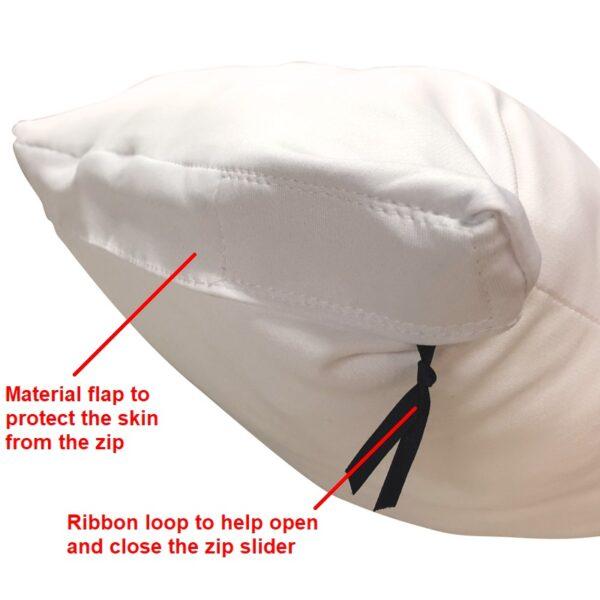 zip opening